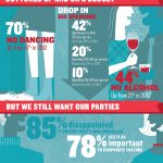 Holiday Office Party Infographic