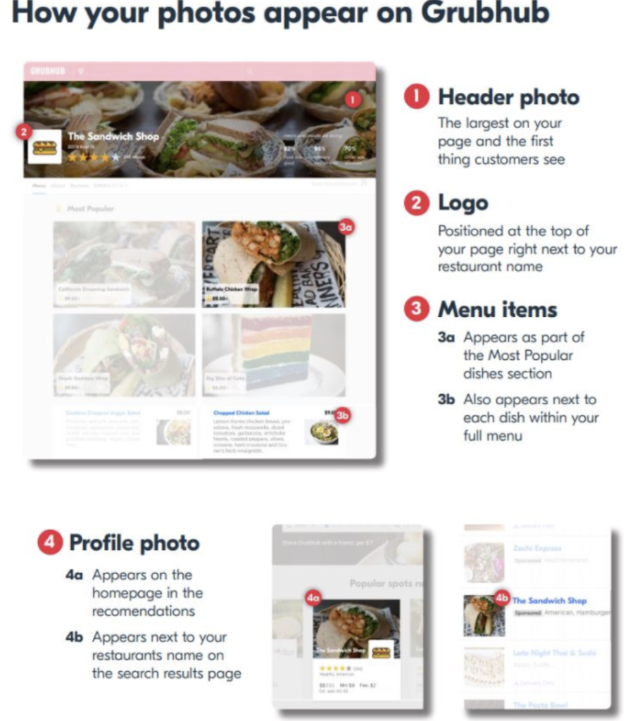 layout of how photos appear within your Grubhub menu
