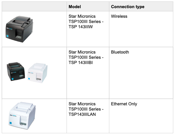 screenshot of printers that integrate with Grubhub's tablet