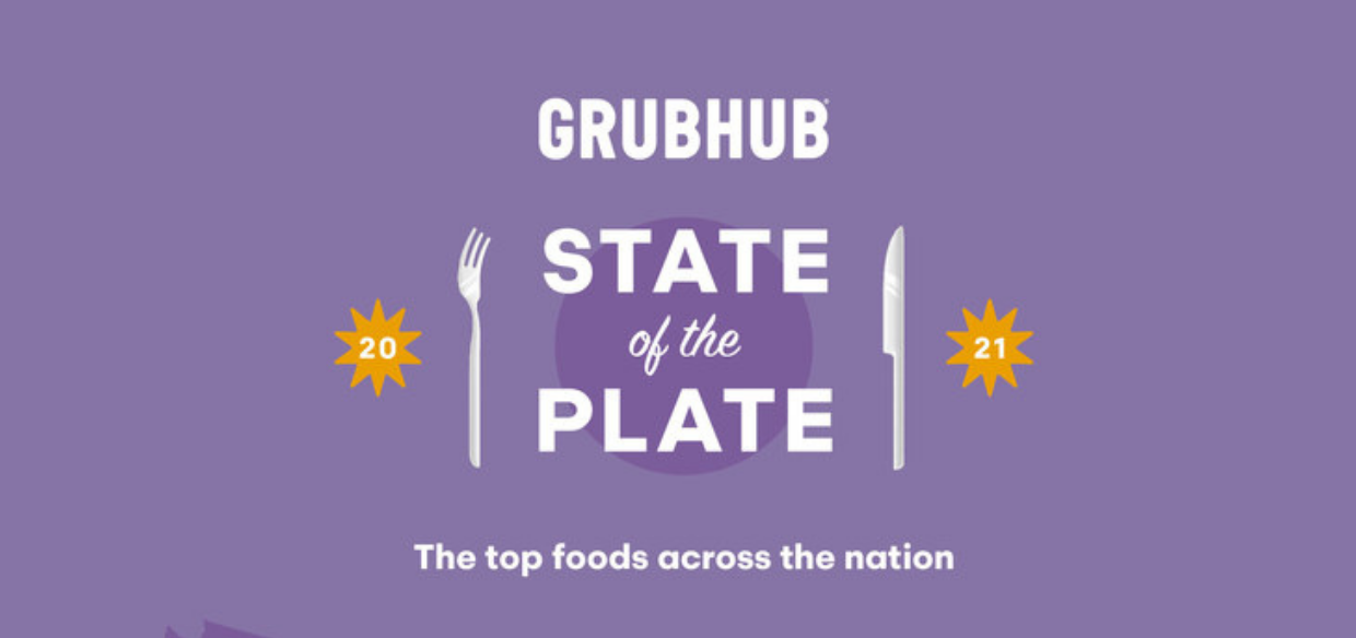 Grubhub's State of the Plate documents the top food trends of 2021